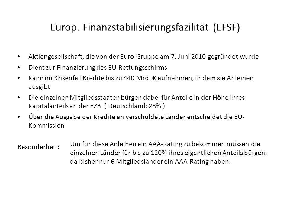 Europ. Finanzstabilisierungsfazilität (EFSF) Aktiengesellschaft, die von der Euro-Gruppe am 7.