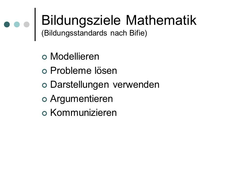 Bildungsziele Mathematik (Bildungsstandards nach Bifie) Modellieren Probleme lösen Darstellungen verwenden Argumentieren Kommunizieren