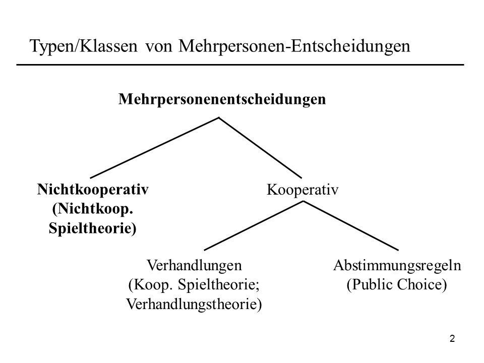 3 Spieltheorie - Einführung Ein Spiel ist eine formale Darstellung einer Situation in der (rationale) Individuen strategisch interagieren.
