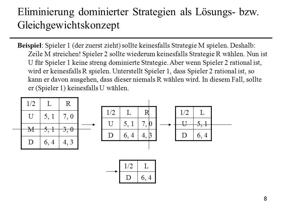 9 Nash Gleichgewicht: Definition Definition: Eine Strategiekombination (s 1 *,…, s i *) ist ein Nash Gleichgewicht, wenn für alle Spieler i I, gilt: (4) für alle In Worten (und für den vereinfachenden Fall von nur 2 Spielern): Eine Kombination der (besten) Strategien s 1 * (von Spieler 1) und s 2 * (von Spieler 2) ist dann ein Nash-Gleichgewicht, wenn gleichzeitig gilt: Die beste Strategie des Spielers 1, s 1 *, ist mindestens so gut wie jede andere mögliche Strategie, die Spieler 1 als Reaktion darauf wählen kann, dass der Spieler 2 seine beste Strategie s 2 * wählt, und zugleich: die beste Strategie des Spielers 2, s 2 *, ist mindestens so gut wie jede andere mögliche Strategie, die Spieler 2 als Reaktion darauf ergreifen kann, dass Spieler 1 seine beste Strategie s 1 * wählt.