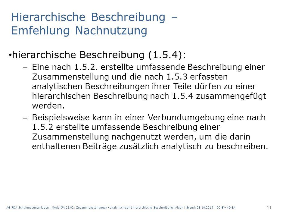 Hierarchische Beschreibung – Emfehlung Nachnutzung hierarchische Beschreibung (1.5.4): – Eine nach 1.5.2. erstellte umfassende Beschreibung einer Zusa