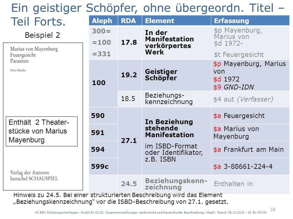 24 AlephRDAElementErfassung 300= =100 =331 17.8 In der Manifestation verkörpertes Werk $p Mayenburg, Marius von $d 1972- $t Feuergesicht 100 19.2 Geis