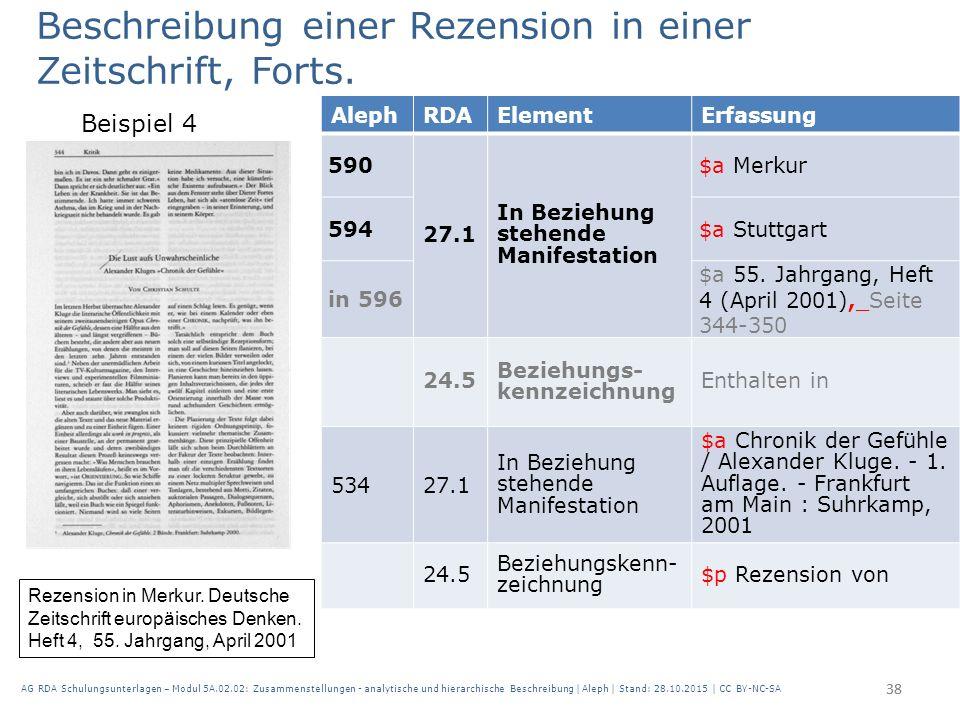 38 AlephRDAElementErfassung 590 27.1 In Beziehung stehende Manifestation $a Merkur 594$a Stuttgart in 596 $a 55. Jahrgang, Heft 4 (April 2001),_Seite