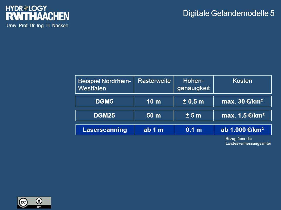 Univ.-Prof. Dr.-Ing. H. Nacken DGM510 m± 0,5 mmax.