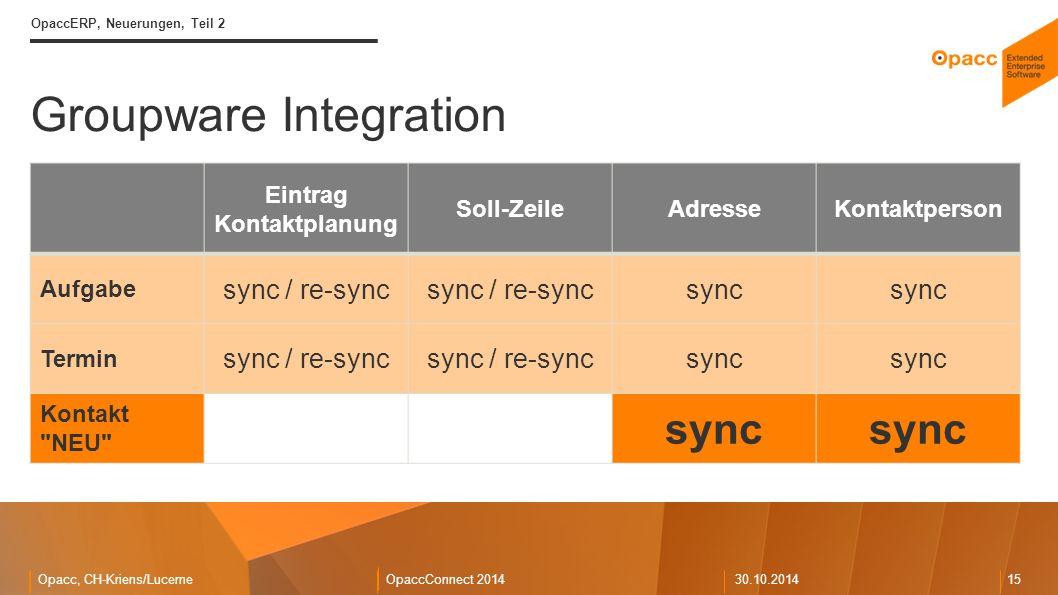 Opacc, CH-Kriens/LucerneOpaccConnect 201430.10.2014 15 Groupware Integration OpaccERP, Neuerungen, Teil 2 Eintrag Kontaktplanung Soll-ZeileAdresseKontaktperson Aufgabe sync / re-sync sync Termin sync / re-sync sync Kontakt NEU sync
