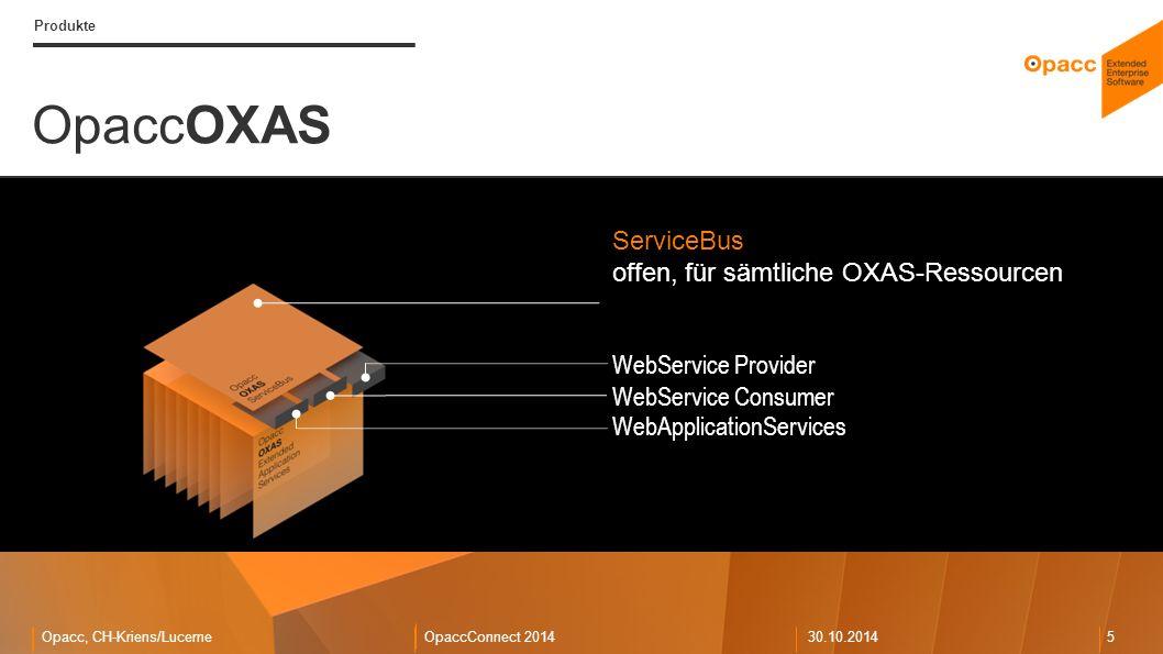 Opacc, CH-Kriens/LucerneOpaccConnect 201430.10.2014 5 OpaccOXAS Produkte ServiceBus offen, für sämtliche OXAS-Ressourcen WebService Consumer WebApplicationServices WebService Provider