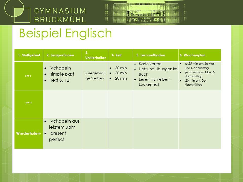 Beispiel Englisch 1. Stoffgebiet2. Lernportionen 3.