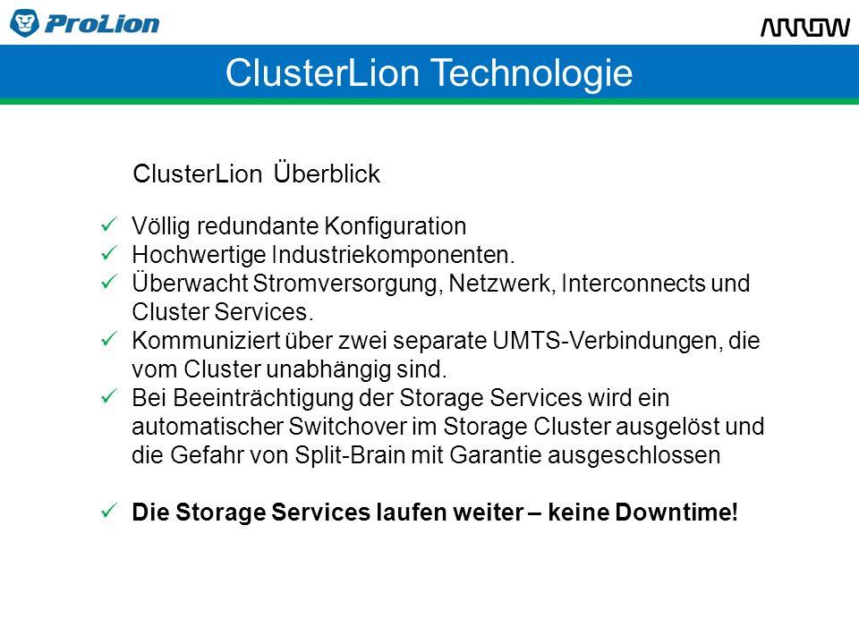 Völlig redundante Konfiguration Hochwertige Industriekomponenten. Überwacht Stromversorgung, Netzwerk, Interconnects und Cluster Services. Kommunizier