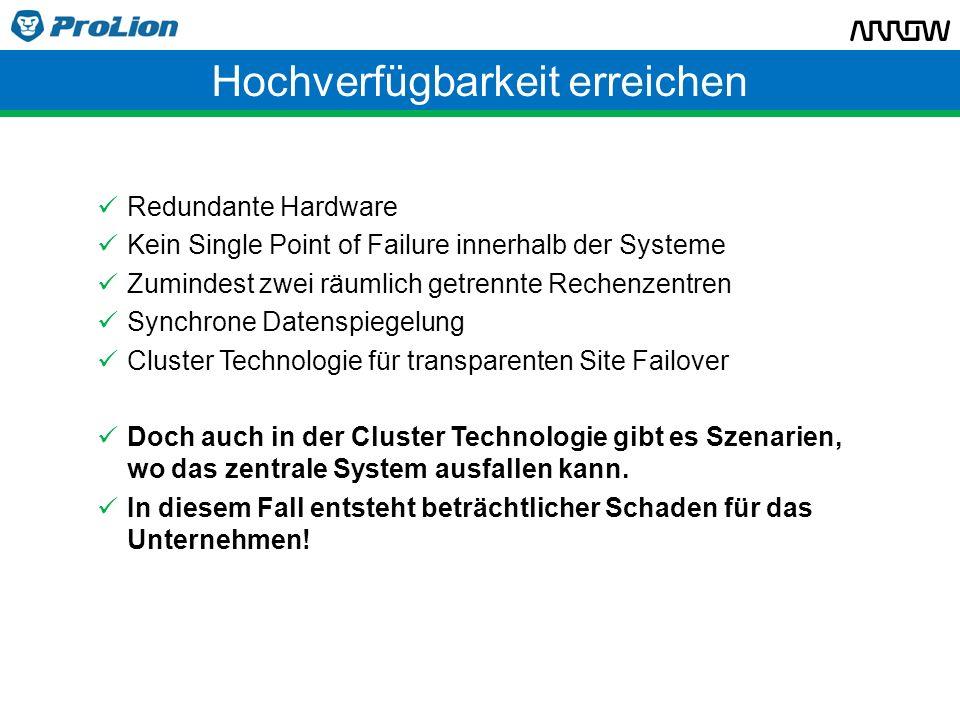 Hochverfügbarkeit erreichen Redundante Hardware Kein Single Point of Failure innerhalb der Systeme Zumindest zwei räumlich getrennte Rechenzentren Syn