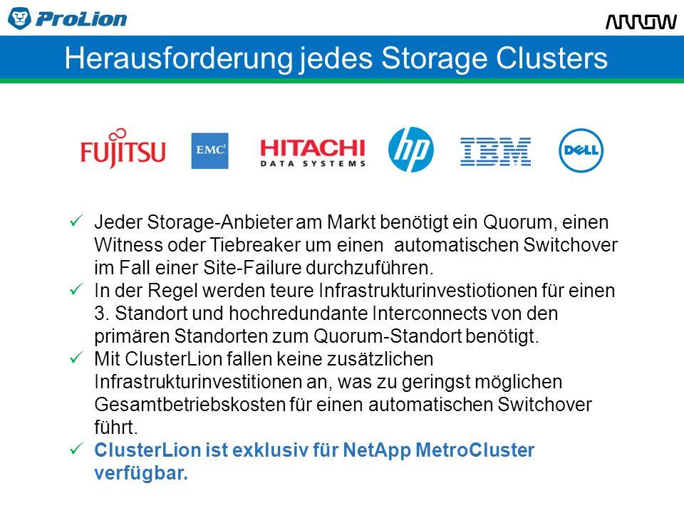 Herausforderung jedes Storage Clusters Jeder Storage-Anbieter am Markt benötigt ein Quorum, einen Witness oder Tiebreaker um einen automatischen Switc