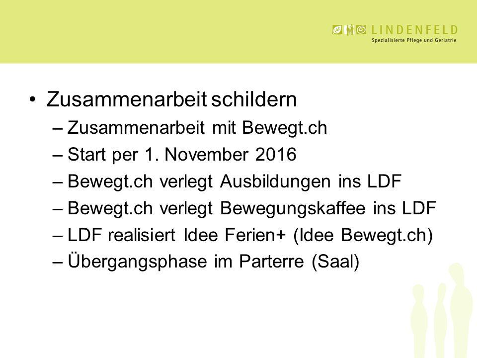 Zusammenarbeit schildern –Zusammenarbeit mit Bewegt.ch –Start per 1.