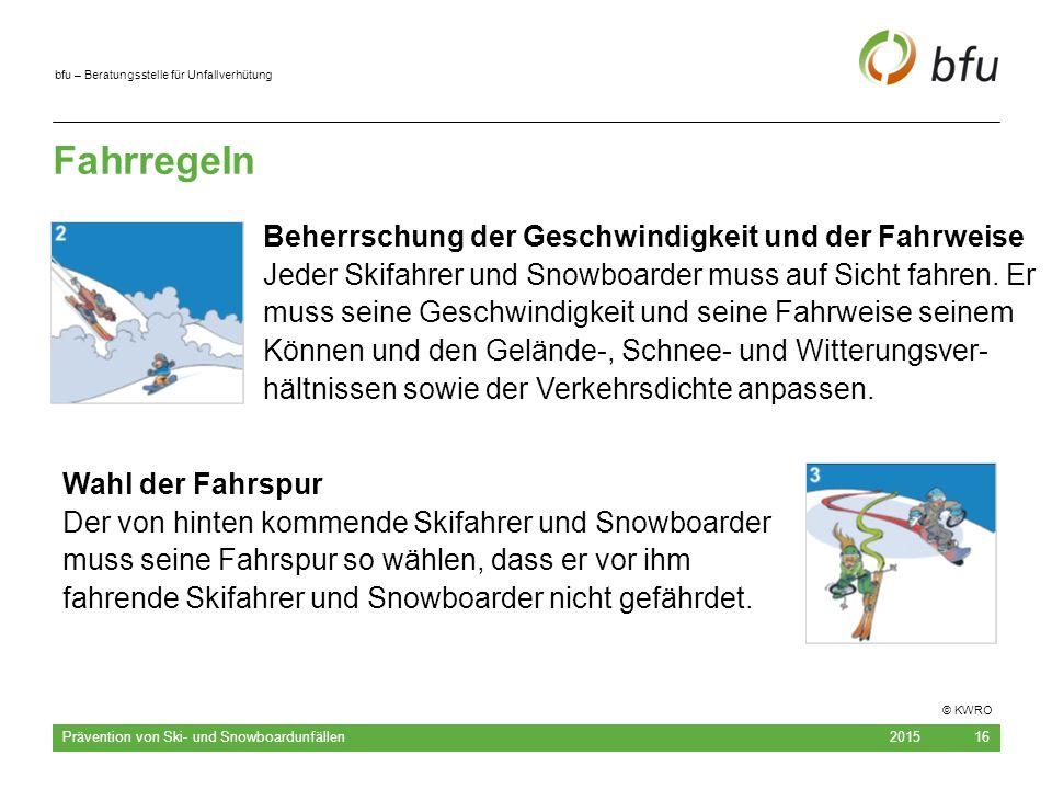 bfu – Beratungsstelle für Unfallverhütung Fahrregeln 2015 Prävention von Ski- und Snowboardunfällen 16 Beherrschung der Geschwindigkeit und der Fahrwe