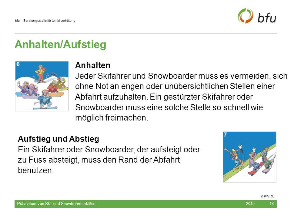 bfu – Beratungsstelle für Unfallverhütung Anhalten/Aufstieg 2015 Prävention von Ski- und Snowboardunfällen 18 Anhalten Jeder Skifahrer und Snowboarder