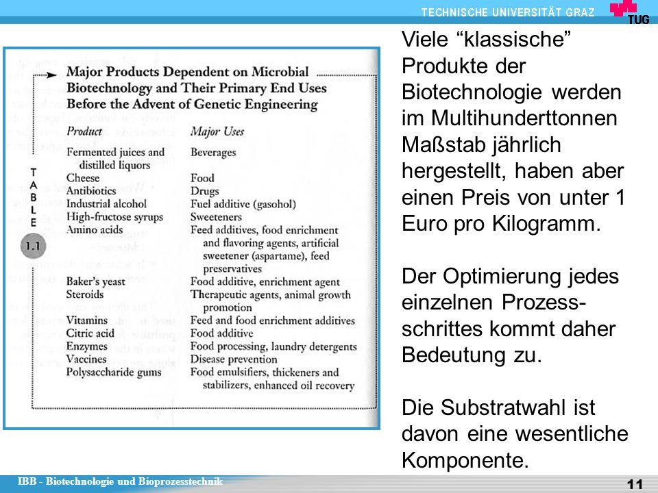 IBB - Biotechnologie und Bioprozesstechnik 11 Viele klassische Produkte der Biotechnologie werden im Multihunderttonnen Maßstab jährlich hergestellt, haben aber einen Preis von unter 1 Euro pro Kilogramm.