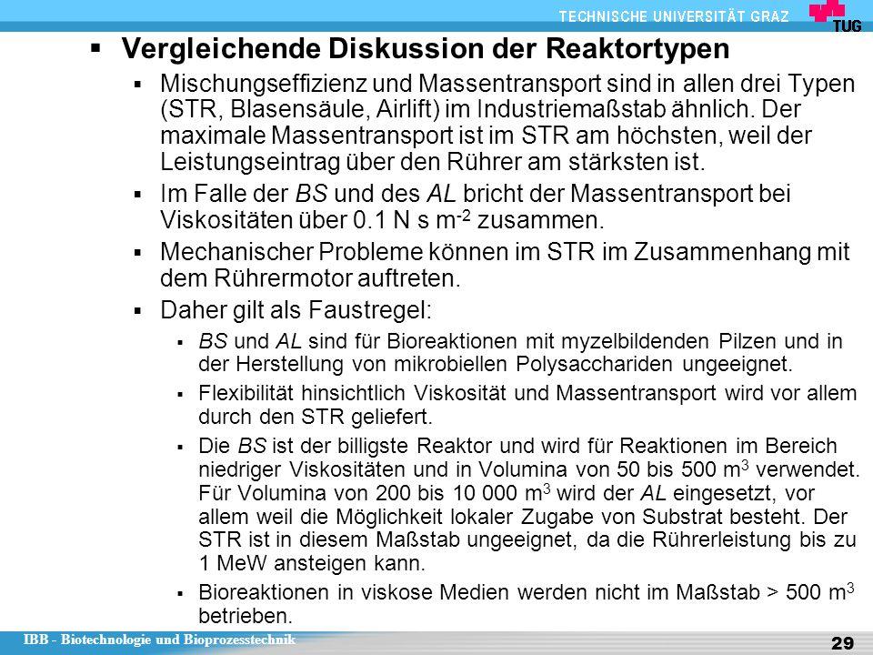 IBB - Biotechnologie und Bioprozesstechnik 29  Vergleichende Diskussion der Reaktortypen  Mischungseffizienz und Massentransport sind in allen drei Typen (STR, Blasensäule, Airlift) im Industriemaßstab ähnlich.