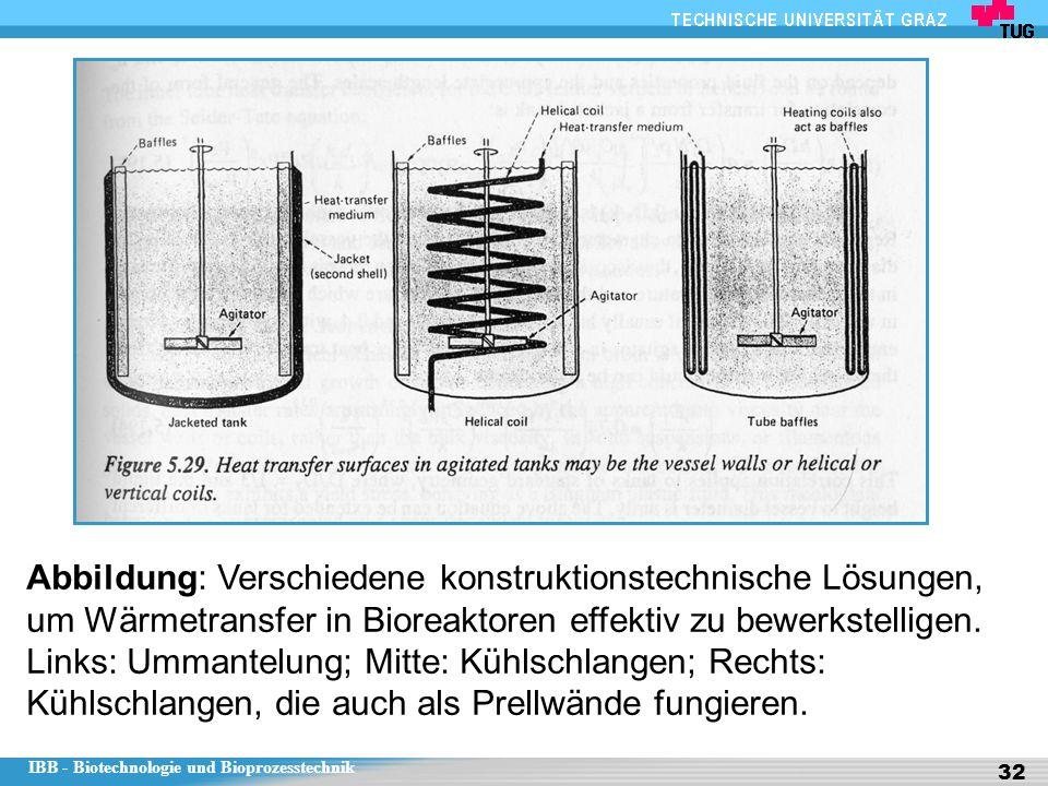 IBB - Biotechnologie und Bioprozesstechnik 32 Abbildung: Verschiedene konstruktionstechnische Lösungen, um Wärmetransfer in Bioreaktoren effektiv zu bewerkstelligen.
