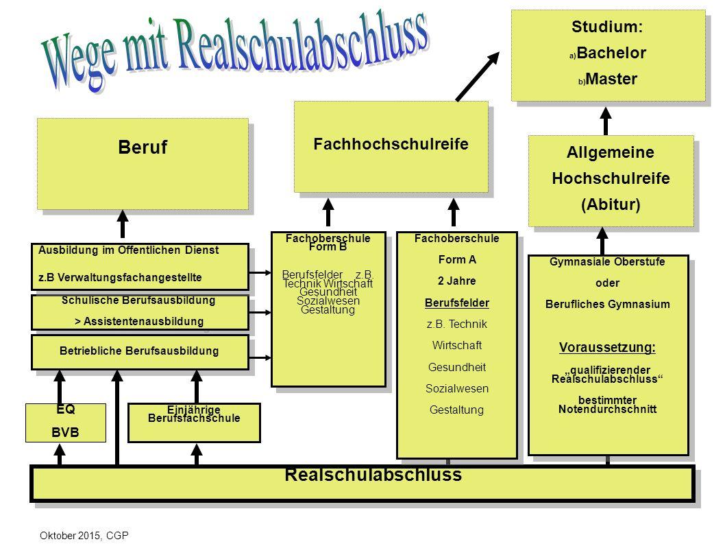 Schulische Berufsausbildung > Assistentenausbildung Schulische Berufsausbildung > Assistentenausbildung Betriebliche Berufsausbildung Beruf Fachhochsc