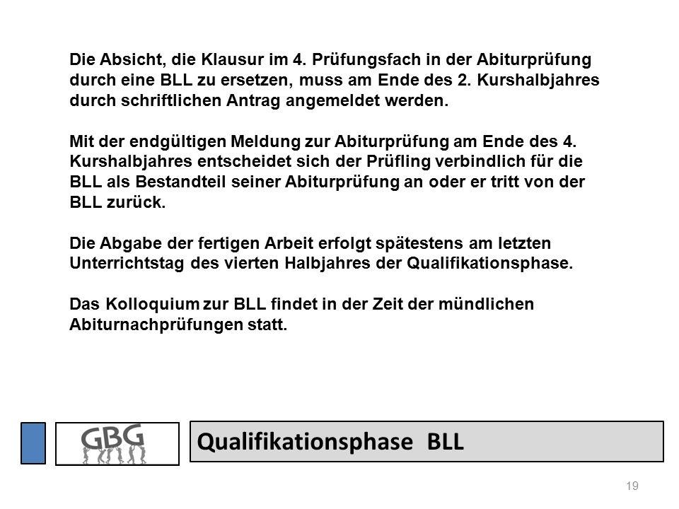 19 Qualifikationsphase BLL Die Absicht, die Klausur im 4.