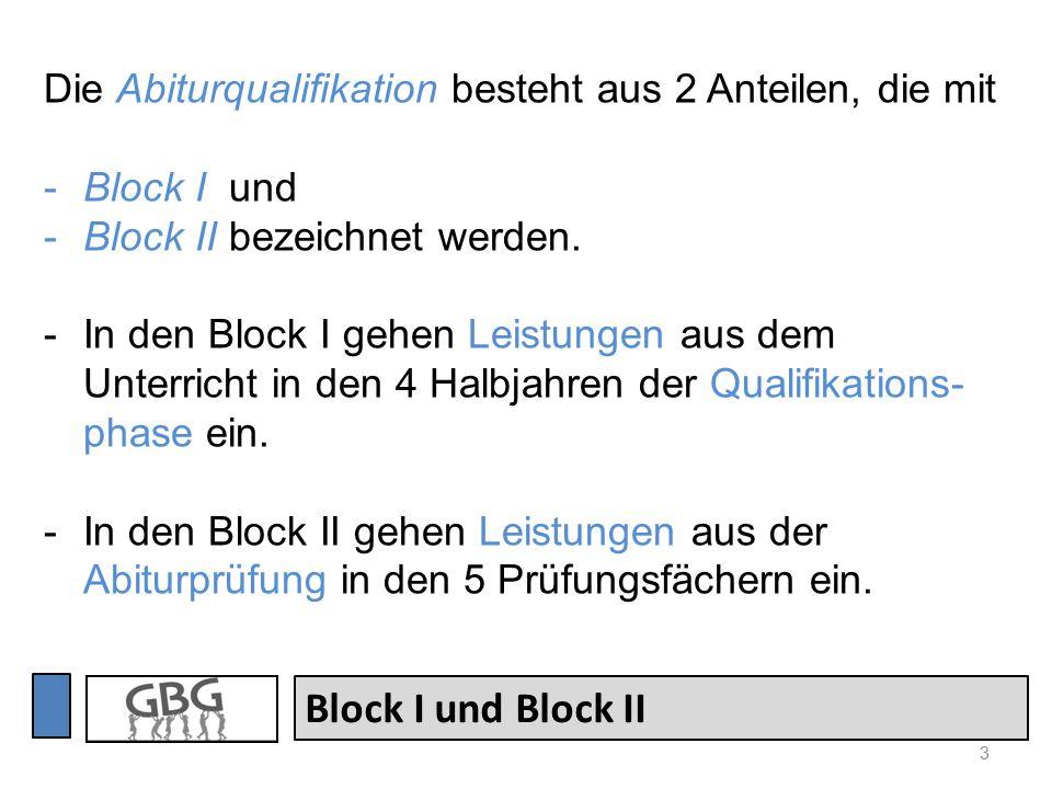 3 Block I und Block II Die Abiturqualifikation besteht aus 2 Anteilen, die mit -Block I und -Block II bezeichnet werden.