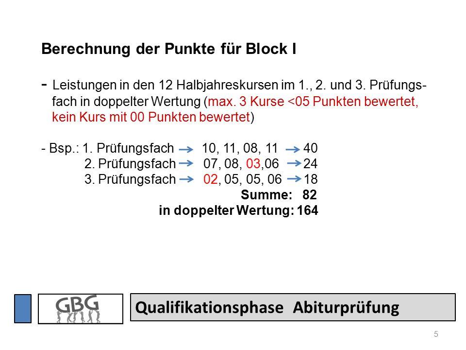 5 Qualifikationsphase Abiturprüfung Berechnung der Punkte für Block I - Leistungen in den 12 Halbjahreskursen im 1., 2.
