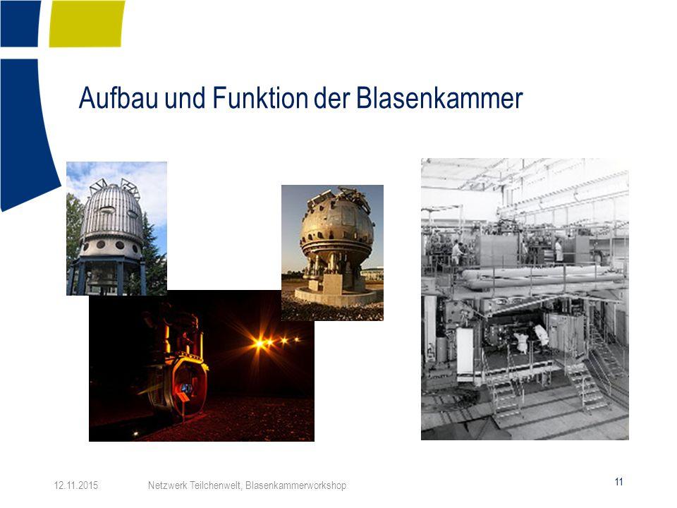 Aufbau und Funktion der Blasenkammer 11 12.11.2015 Netzwerk Teilchenwelt, Blasenkammerworkshop