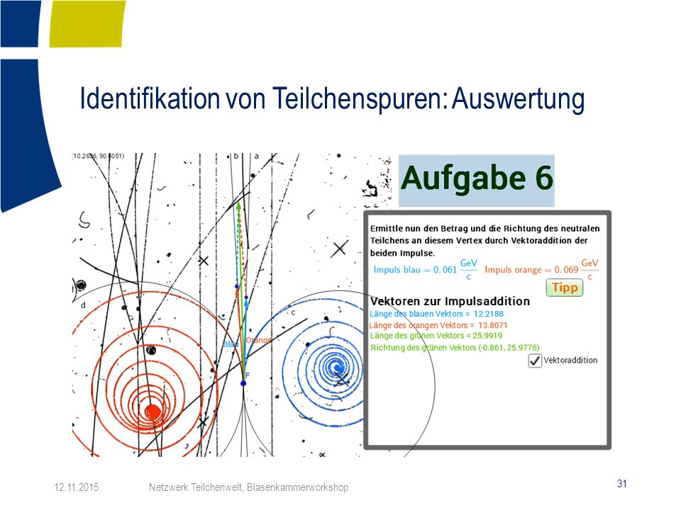 Identifikation von Teilchenspuren: Auswertung 31 12.11.2015 Netzwerk Teilchenwelt, Blasenkammerworkshop
