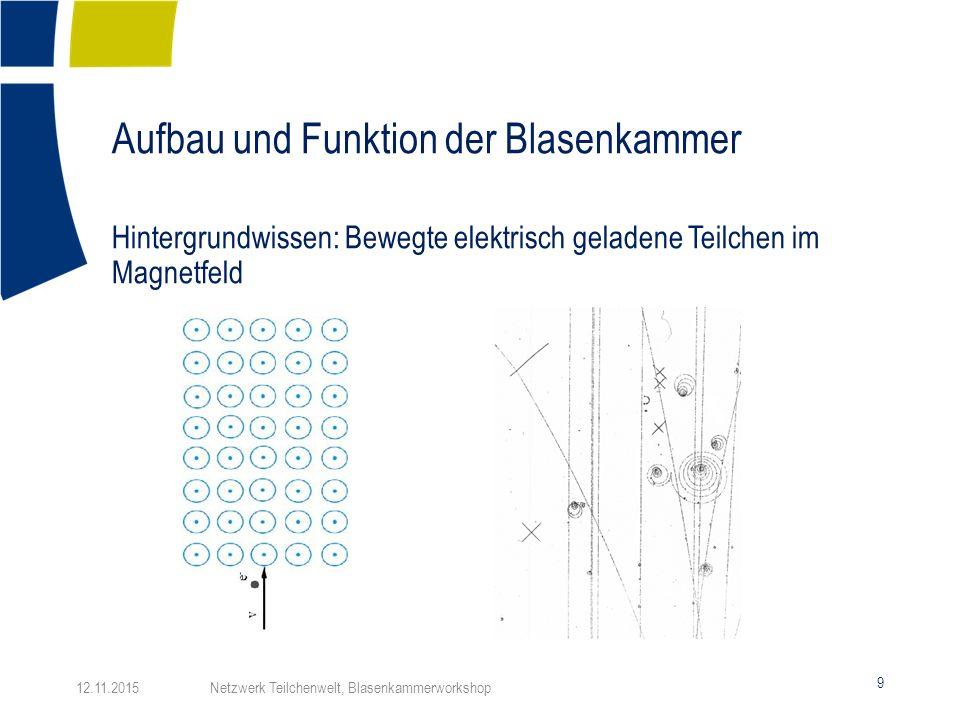 Aufbau und Funktion der Blasenkammer 9 Hintergrundwissen: Bewegte elektrisch geladene Teilchen im Magnetfeld 12.11.2015 Netzwerk Teilchenwelt, Blasenk