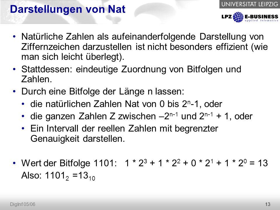 13 DigInf 05/06 Darstellungen von Nat Natürliche Zahlen als aufeinanderfolgende Darstellung von Ziffernzeichen darzustellen ist nicht besonders effizi