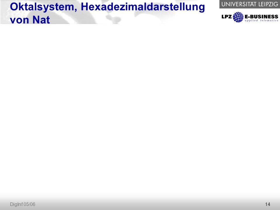 14 DigInf 05/06 Oktalsystem, Hexadezimaldarstellung von Nat
