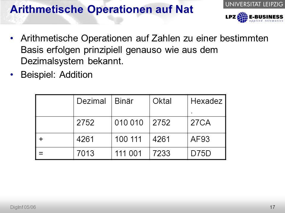 17 DigInf 05/06 Arithmetische Operationen auf Nat Arithmetische Operationen auf Zahlen zu einer bestimmten Basis erfolgen prinzipiell genauso wie aus