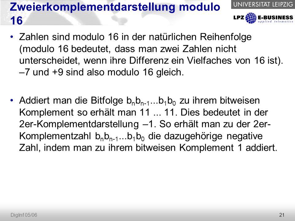 21 DigInf 05/06 Zweierkomplementdarstellung modulo 16 Zahlen sind modulo 16 in der natürlichen Reihenfolge (modulo 16 bedeutet, dass man zwei Zahlen n