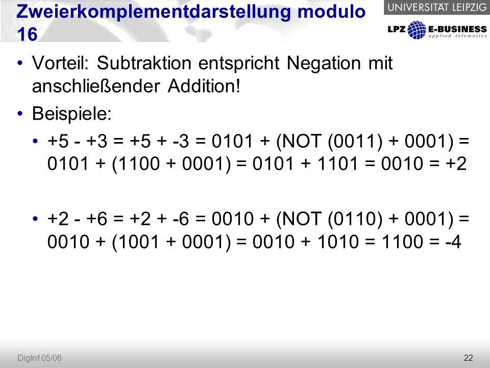 22 DigInf 05/06 Zweierkomplementdarstellung modulo 16 Vorteil: Subtraktion entspricht Negation mit anschließender Addition! Beispiele: +5 - +3 = +5 +