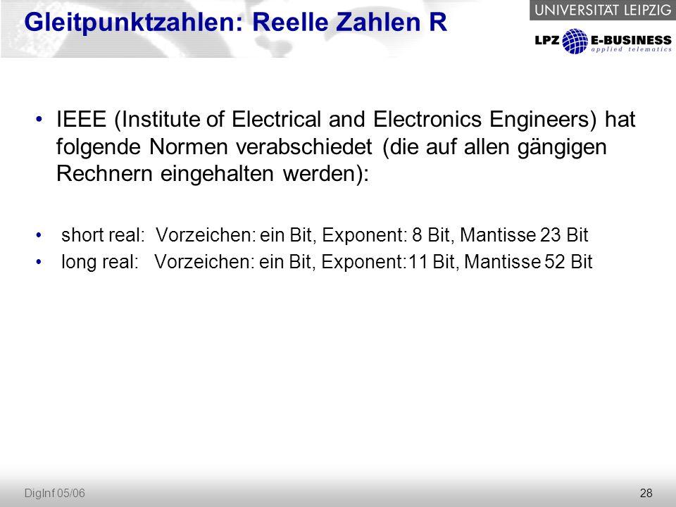 28 DigInf 05/06 Gleitpunktzahlen: Reelle Zahlen R IEEE (Institute of Electrical and Electronics Engineers) hat folgende Normen verabschiedet (die auf