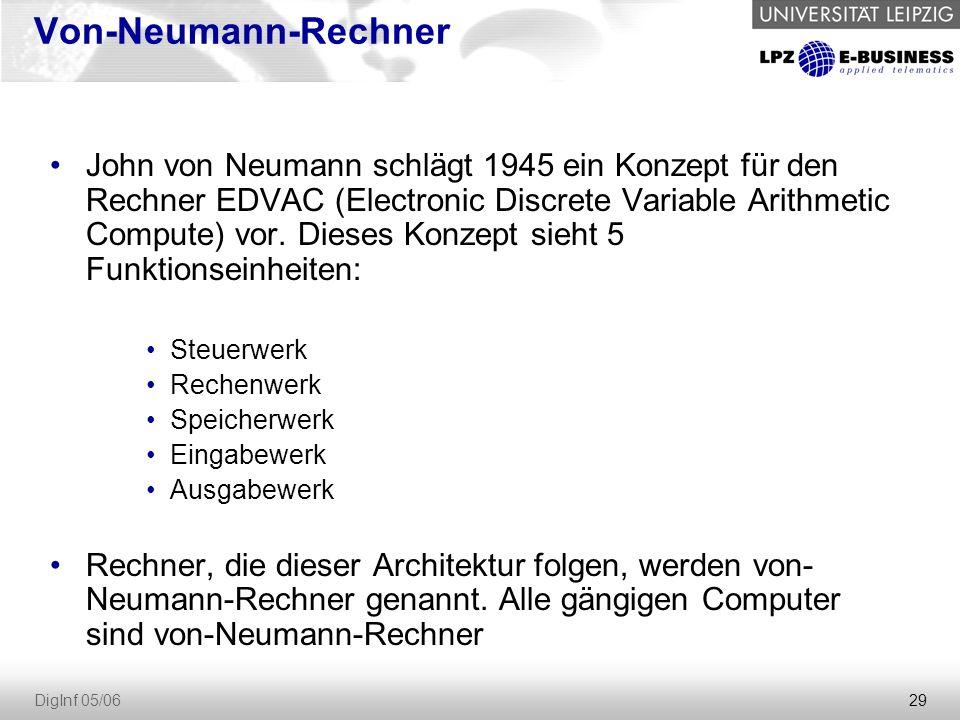 29 DigInf 05/06 Von-Neumann-Rechner John von Neumann schlägt 1945 ein Konzept für den Rechner EDVAC (Electronic Discrete Variable Arithmetic Compute)