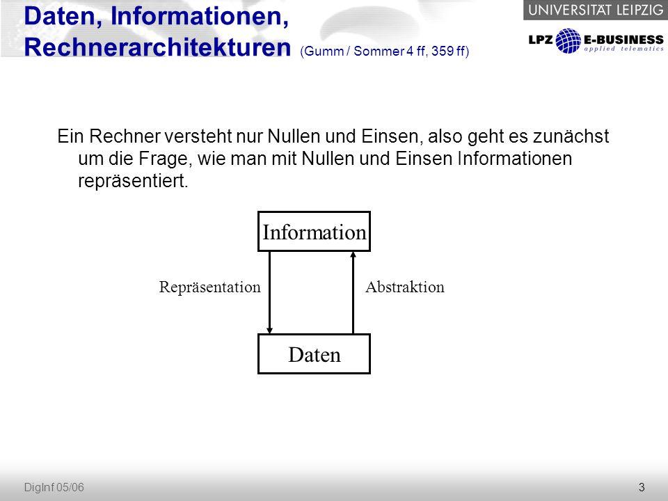3 DigInf 05/06 Daten, Informationen, Rechnerarchitekturen (Gumm / Sommer 4 ff, 359 ff) Ein Rechner versteht nur Nullen und Einsen, also geht es zunächst um die Frage, wie man mit Nullen und Einsen Informationen repräsentiert.