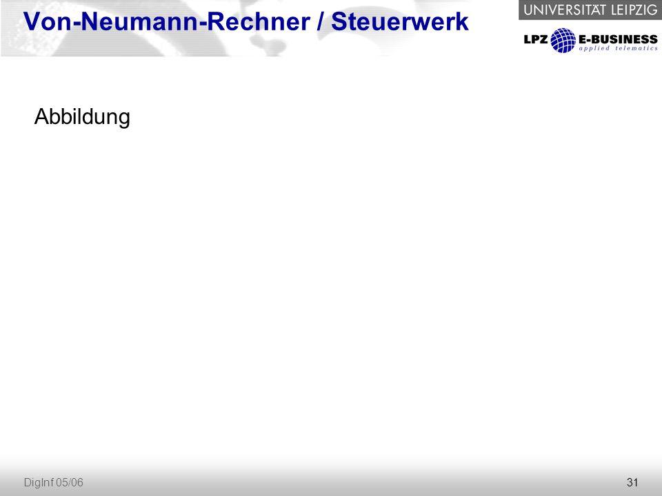 31 DigInf 05/06 Von-Neumann-Rechner / Steuerwerk Abbildung