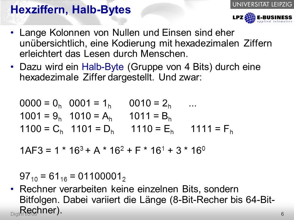 6 DigInf 05/06 Hexziffern, Halb-Bytes Lange Kolonnen von Nullen und Einsen sind eher unübersichtlich, eine Kodierung mit hexadezimalen Ziffern erleichtert das Lesen durch Menschen.