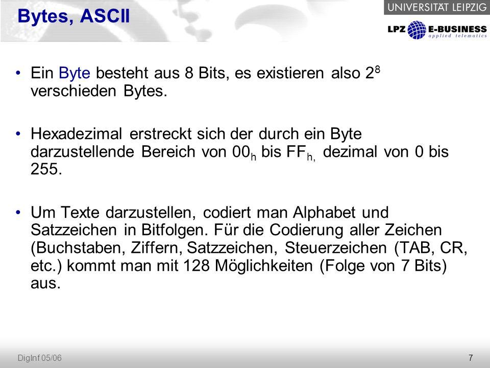 7 DigInf 05/06 Bytes, ASCII Ein Byte besteht aus 8 Bits, es existieren also 2 8 verschieden Bytes.