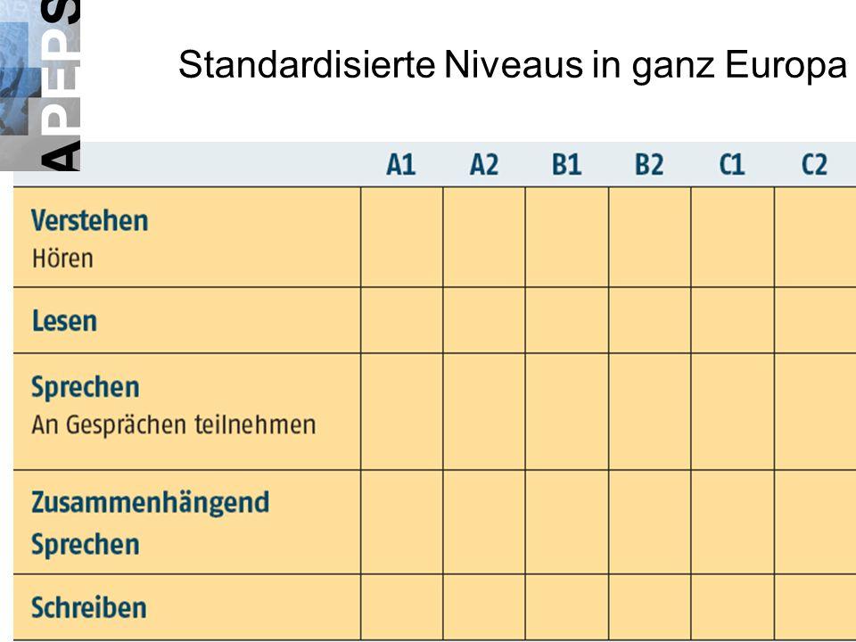 Standardisierte Niveaus in ganz Europa