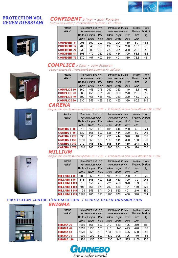 MILLIUM disponible en classe européene IE + IIIE / Erhältlich in den Euro-Klassen IE + IIIE CARENA disponible en classe européene IE + IIIE / Erhältli