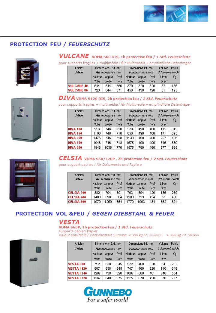PROTECTION FEU / FEUERSCHUTZ VULCANE VDMA S60 DIS, 1h protection feu / 1 Std. Feuerschutz pour supports fragiles + multimédia / für Multimedia + empfi