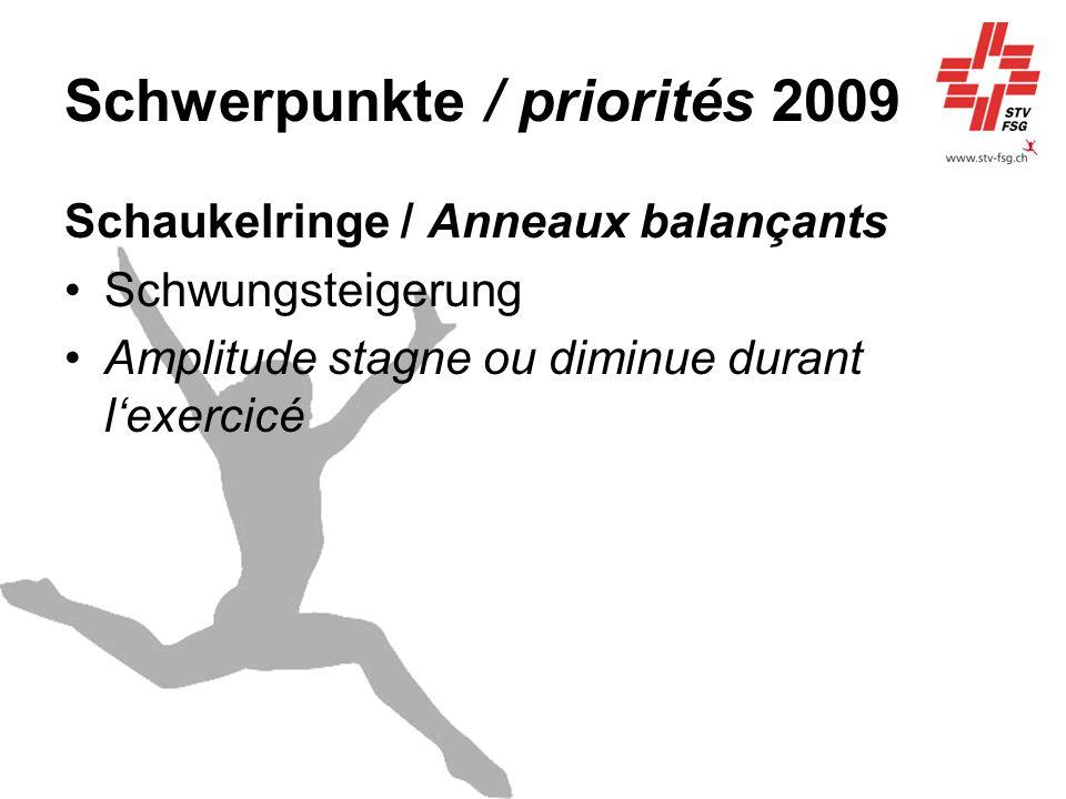 Schwerpunkte / priorités 2009 Schaukelringe / Anneaux balançants Schwungsteigerung Amplitude stagne ou diminue durant lexercicé
