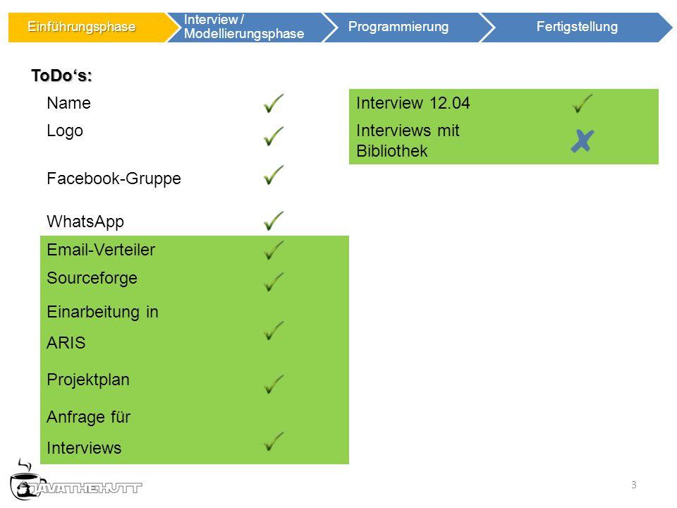 3 Einführungsphase Einführungsphase Interview / Modellierungsphase ProgrammierungFertigstellungToDos: NameInterview 12.04 LogoInterviews mit Bibliothe