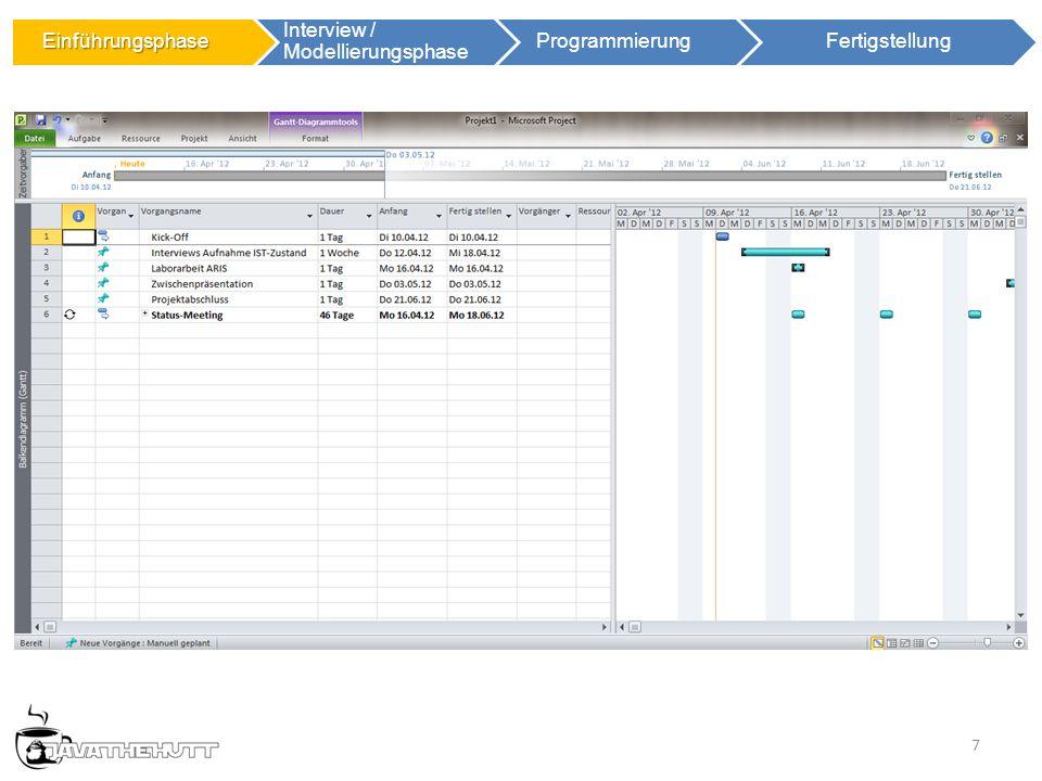 7 Einführungsphase Einführungsphase Interview / Modellierungsphase ProgrammierungFertigstellung