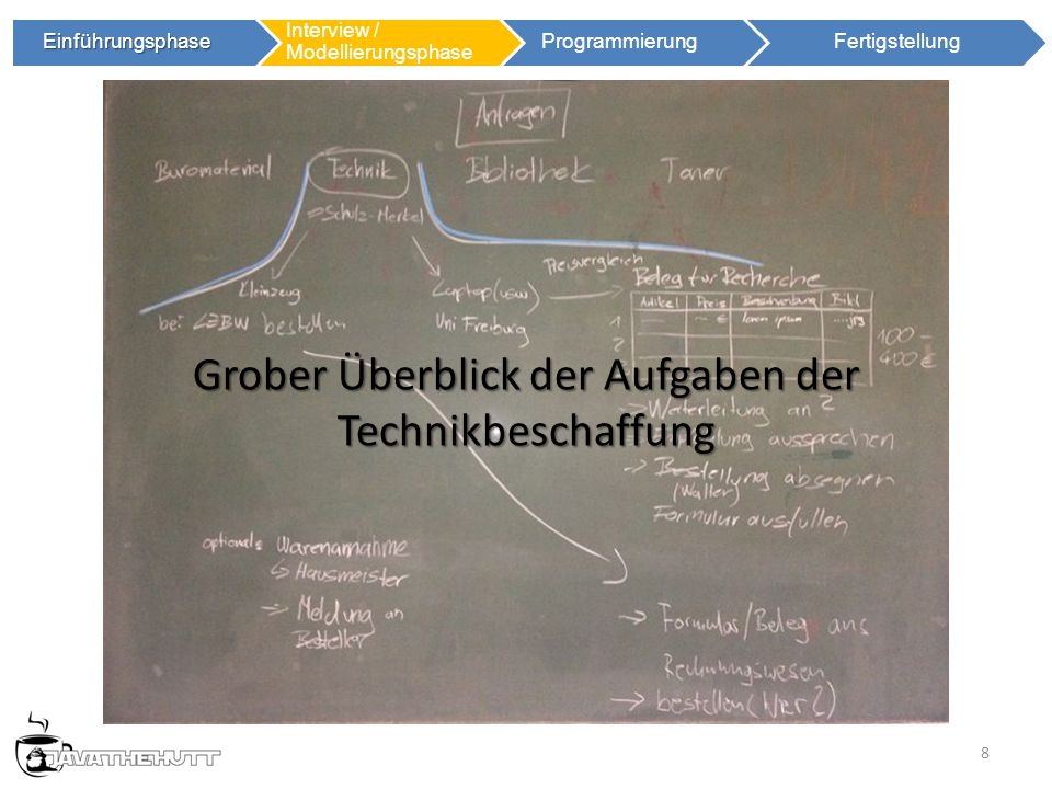 8 Einführungsphase Einführungsphase Interview / Modellierungsphase ProgrammierungFertigstellung Grober Überblick der Aufgaben der Technikbeschaffung