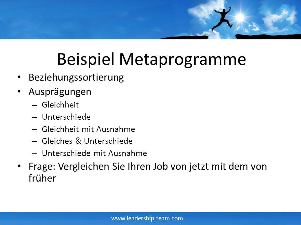www.leadership-team.com Beispiel Metaprogramme Beziehungssortierung Ausprägungen – Gleichheit – Unterschiede – Gleichheit mit Ausnahme – Gleiches & Un