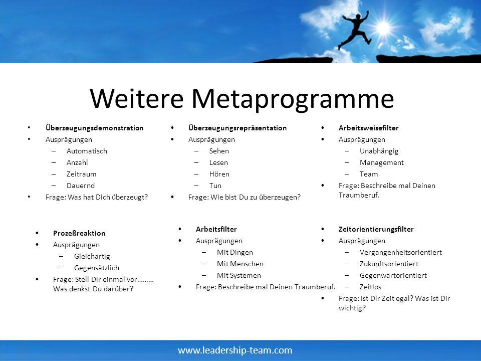 www.leadership-team.com Weitere Metaprogramme Überzeugungsdemonstration Ausprägungen – Automatisch – Anzahl – Zeitraum – Dauernd Frage: Was hat Dich ü