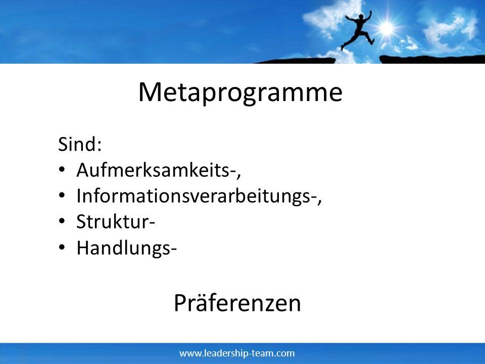 www.leadership-team.com Metaprogramme Sind Türen des Gehirns Sie steuern, welche Informationen den Weg in unser Bewußtsein finden Sie steuern wie wir die Informationen bewerten Sie regeln welche Informationen nach draußen gelangen