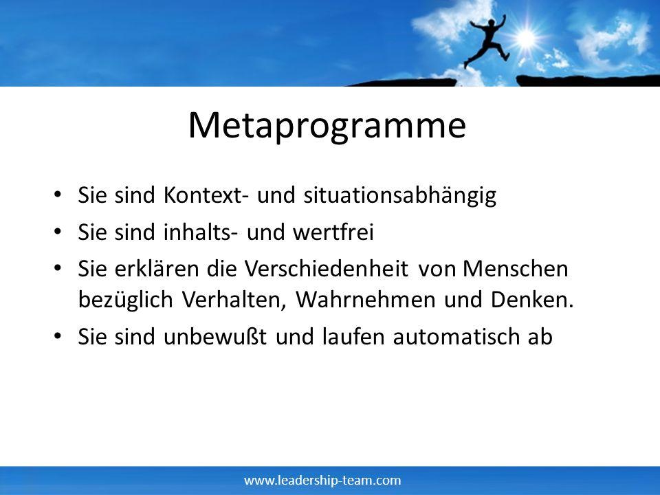 www.leadership-team.com Metaprogramme Sie sind Kontext- und situationsabhängig Sie sind inhalts- und wertfrei Sie erklären die Verschiedenheit von Men