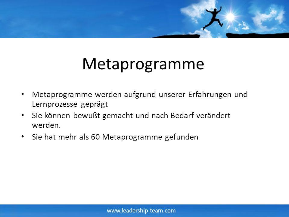 www.leadership-team.com Metaprogramme Metaprogramme werden aufgrund unserer Erfahrungen und Lernprozesse geprägt Sie können bewußt gemacht und nach Be
